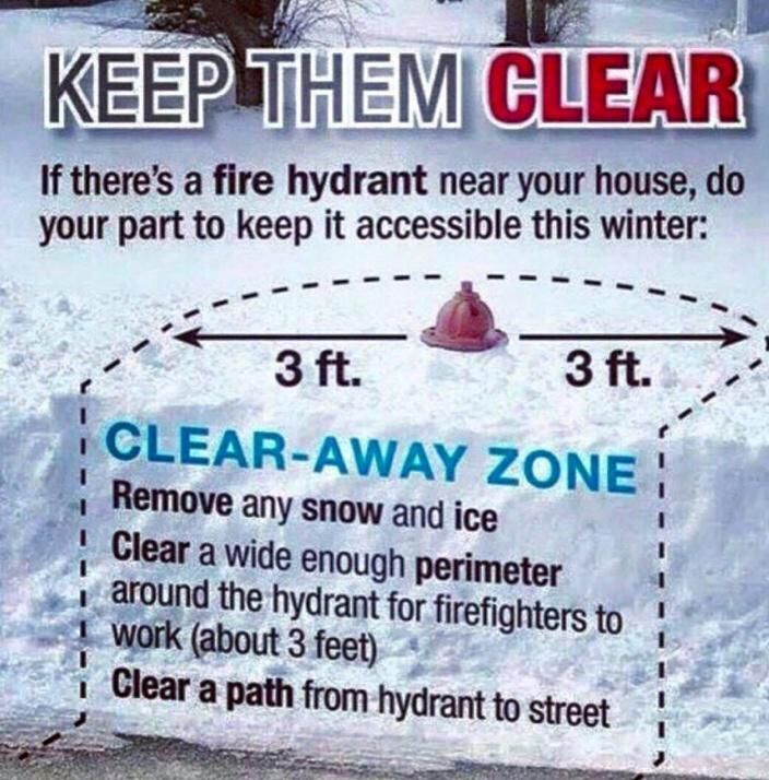 Image result for shovel snow around fire hydrant